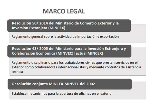 marco-legal