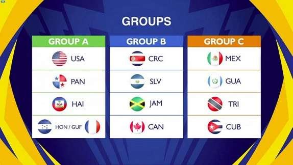 Grupos-de-la-Copa-Oro-2015