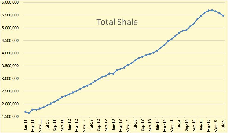DPR-Total-Shale