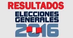 resultados-elecciones-peru