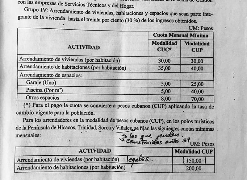 El Ministerio de Finanzas estipula los impuestos que deben pagar quienes tengan piscinas con fines comerciales en Viñales. Foto: Raquel Pérez Díaz